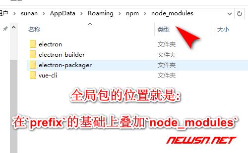npm的.npmrc文件在哪里?缓存及全局包文件在什么位置? - npm_root_2