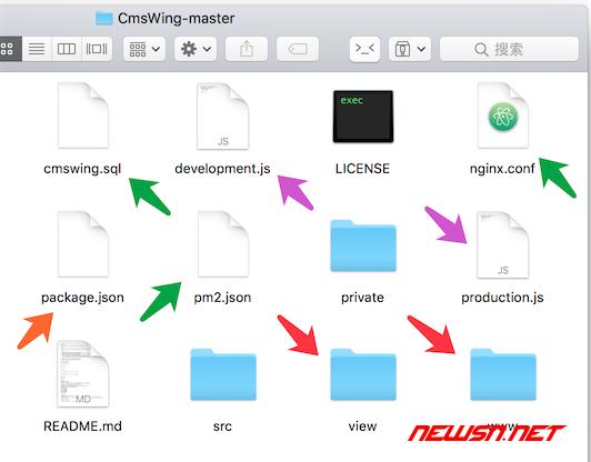 cmswing安装部署教程 - 04_folder