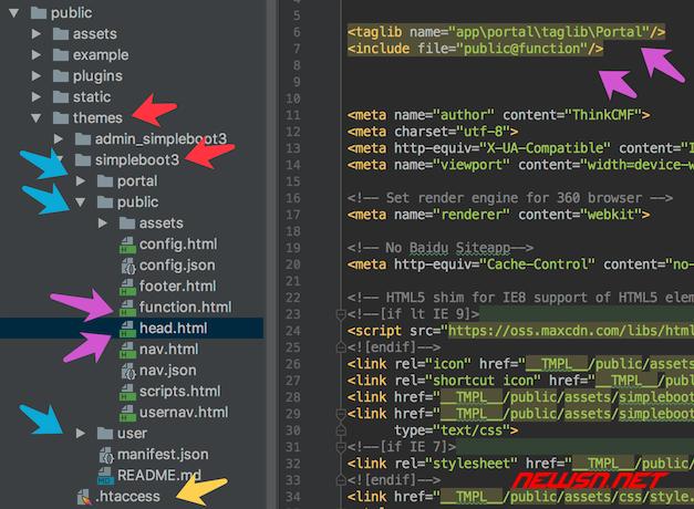 thinkcmf如何理解皮肤模板页面对应关系 - theme_folder