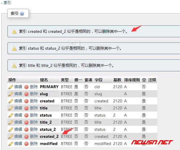 mysql索引在phpmyadmin中如何管理 - suoyin2