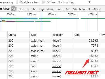 electron如何禁用本地缓存 - no_cache