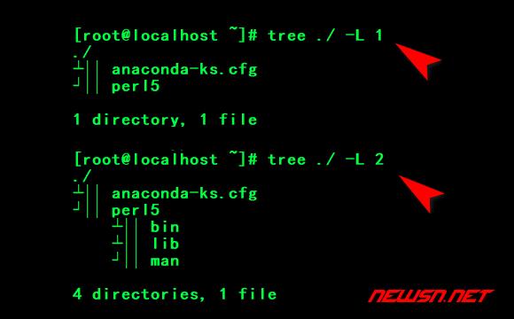 苏南大叔:centos 环境,如何安装使用 tree 命令? - tree_效果图2