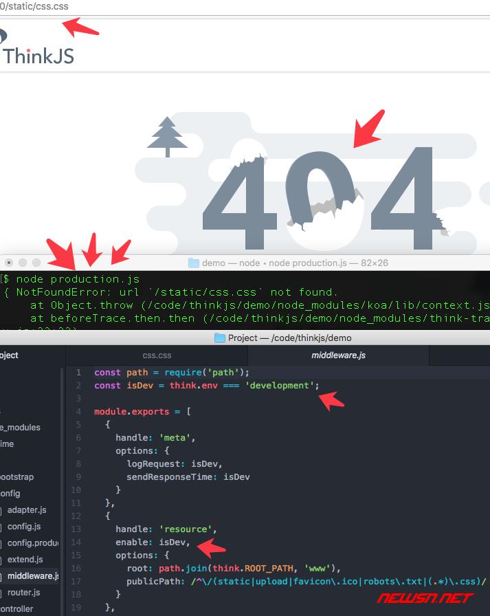thinkjs生产模式下,静态资源文件404问题的解决方案 - 000
