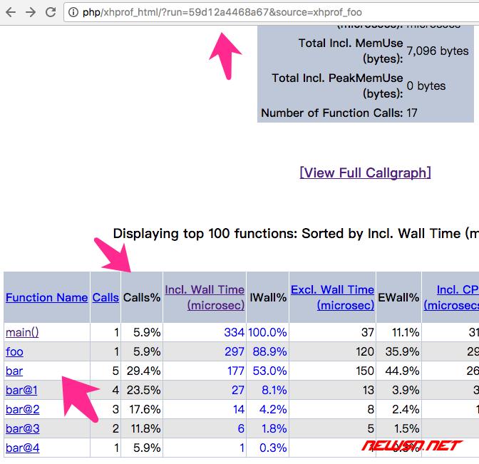 如何使用 php 代码分析工具 xhprof - xhprof_001